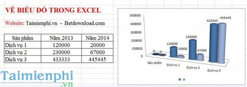 About expression by excel