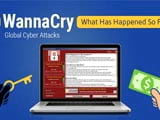 How to prevent WannaCry, prevent Wanna Cry malware