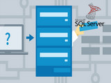 MS SQL Server - Attach and Detach database do not lose user rights