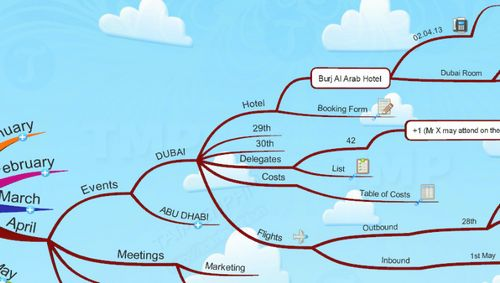 3 ways to get back to your mind by using imindmap 3