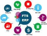 Enterprise management software many places to use