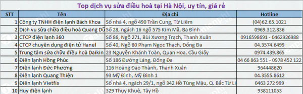 top rated services of ha noi earrings