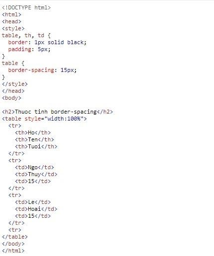 bang table in html 11