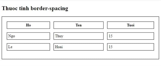 bang table in html 12