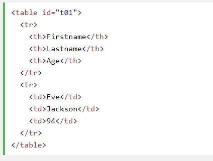 bang table in html 19