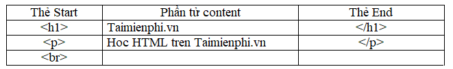 text in html 2