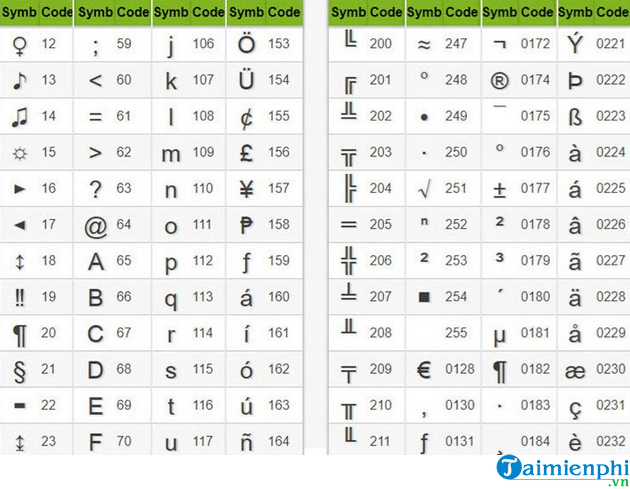 How to insert special characters in Excel 2019 9