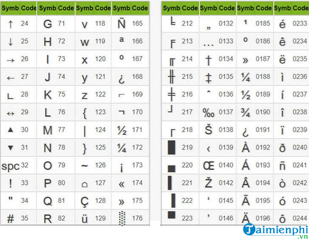 How to insert special characters in Excel 2019 10