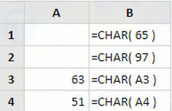 ham char in excel 2