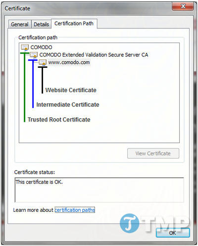 the other way to connect ssl 2