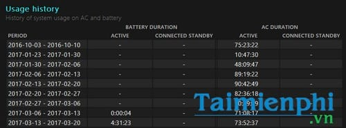 Check the status of laptop battery without mem