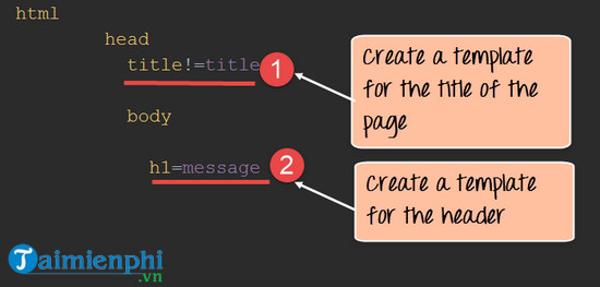 Familiarize yourself with the express framework in node js 6