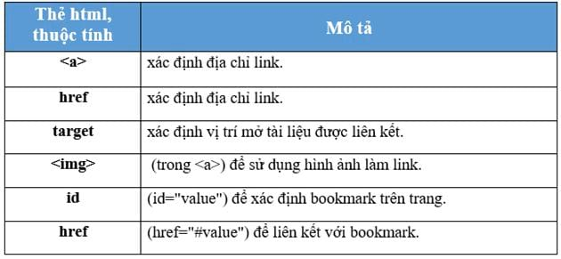 Link in html 26