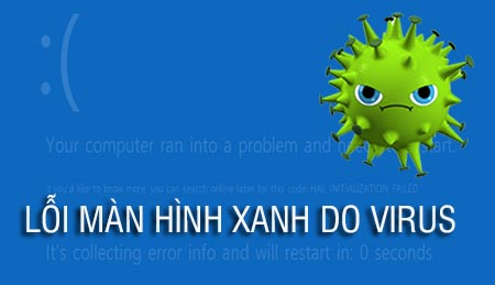 blue screen win 8 due to virus