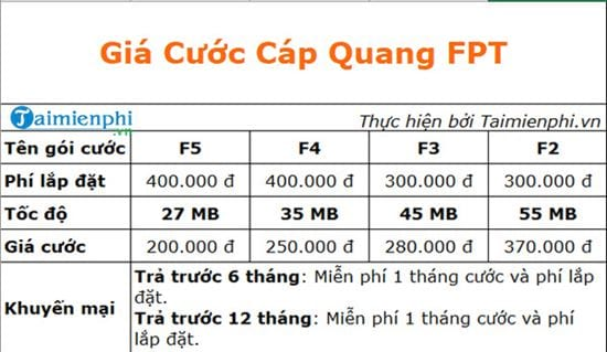 hair loss due to low cost of fiber optic carrier vnpt viettel 2