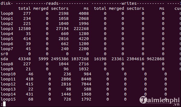 Using vmstat command on linux 18