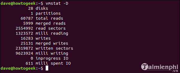 Using vmstat command on linux 21