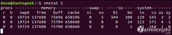 Using vmstat command on linux 5