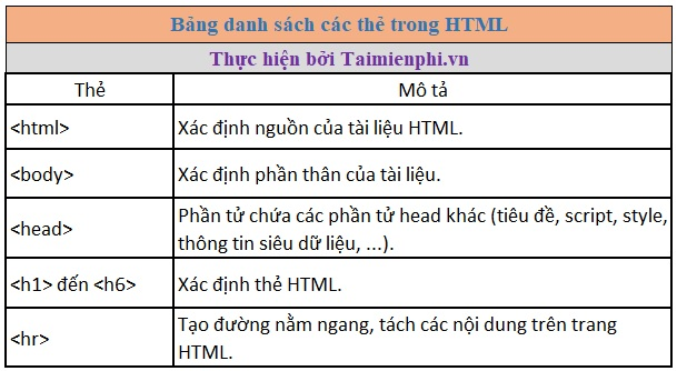 the heading in html 9