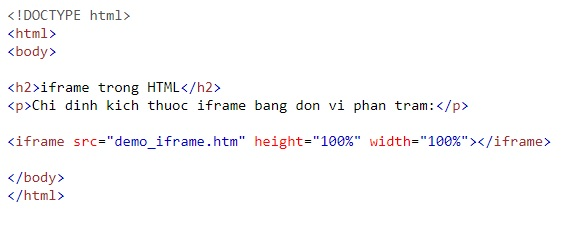the iframe in html 4