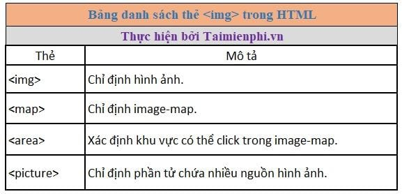 the img in html 30