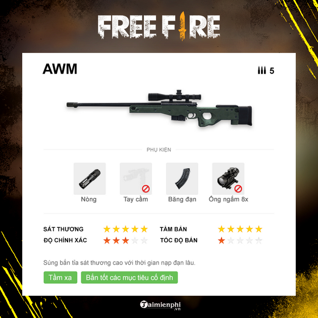 Top most powerful garena free fire 3