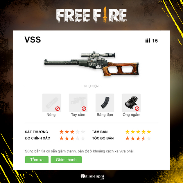Top most powerful garena free fire 5